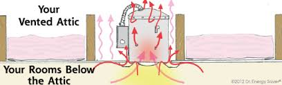 air sealing and insulation can virginia air sealing contractor testing sealing air leaks in