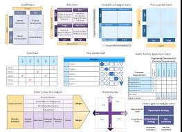 design elements matrix design elements matrices matrices swot and tows matrix