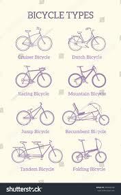 vector visual guide bike types vector stock vector 375609184