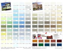 nippon paint exterior best interior design ideas