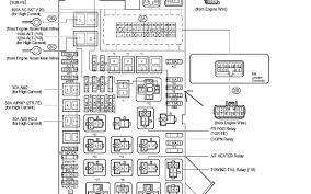 tundra fuse diagram 2013 wiring diagrams instruction