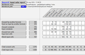 Excel Spreadsheet Excelanalyzer Excel Audit And Analysis Software