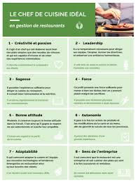 logiciel gestion cuisine logiciel gestion cuisine choix de dans une fiche article de