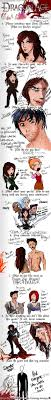 Meme Origins - dragon age origins meme by animemangetsu on deviantart