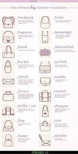 best 25 fashion infographic ideas on pinterest fashion terms