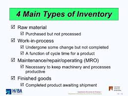 of inventory inventory management and mrp erp