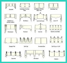 different window treatments types of valance top your windows with these valance window
