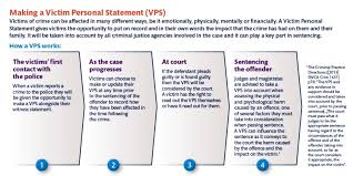 Psychological  law  in a personal statement from personal statement writing service doctoral program ranks as help you write a personal statement is