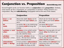 german subordinating conjunctions unterordnende konjunktionen
