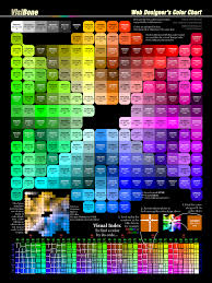 design principles colour chart random stuff and infographics