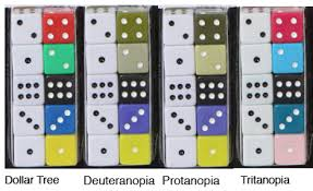 Examples Of Color Blindness Colors For The Color Blind Boardgamegeek Boardgamegeek