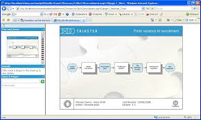 Html Top Navigation Bar How The Framesets Nav Bar And Menu Pages Work Together On The Web