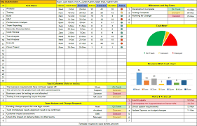 weekly progress report template project management project progress report template excel template