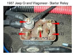 which where do these wires go full size jeep network