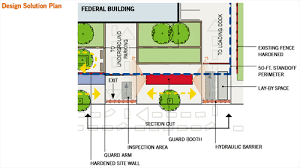 Security Floor Plan Site Security Design Process Wbdg Whole Building Design Guide