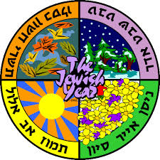 months of the hebrew calendar torah tots the site for children calendar