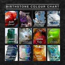 birthstones birthstones rocks2love