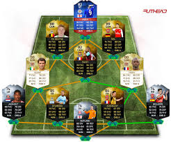 Sho Imo not original not the best but beautiful imo fifa forums