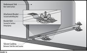 can you replace an undermount sink marvelous how to install a undermount sink 5 figure 14 attaching