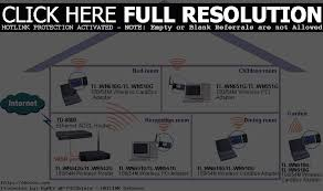 design home ethernet network charlotte home theater projector and