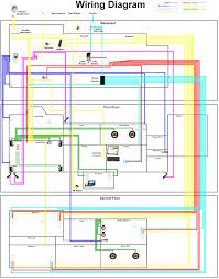 electrical residential wiring diagrams simplifytechnolog me