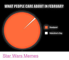 Star Wars Day Meme - what people care about in february deadpool valentine s day star