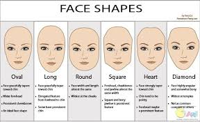 hair style of a egg shape face hairstyle to suit face shape joondalup hair salon