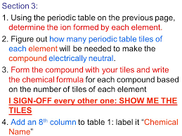 show me the periodic table pre lab 16b chemical formulas ppt download