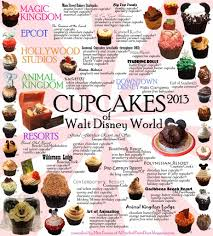 a pinch of pixie dust new disney world cupcake guide 2013