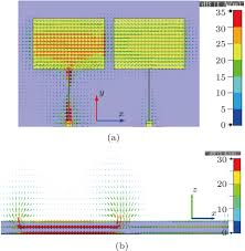 decoupling technique of patch antenna arrays with shared substrate