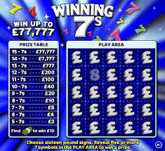 Lottery Instant Wins - john graham cumming the utter futility of scratch card games