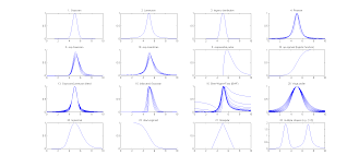 signal processing tools for matlab