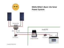 solar power 101 u2013 truck camper adventure