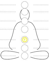 solar plexus chakra bliss by ananda bijoux manipura the solar plexus chakra
