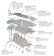 Steel Floor Framing Plan Structural Analysis On Behance