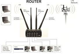 teltonika rut950 4g lte wifi router dual sim 2 4 ghz wifi