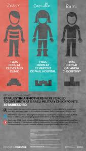 20 must see infographics explaining the palestinian israeli