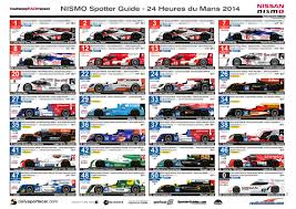 Nissan Gtr Lm Nismo 2016 - search results for le mans spotter guides page 2