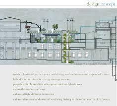 interior layout dwg design concept12 jpg workbench plans dwg idolza