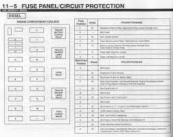 1995 f150 stereo wiring wiring diagrams