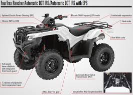 2018 honda rancher 420 dct irs atv review u0026 specs trx420fa5