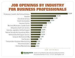 best 25 employment opportunities ideas on pinterest a resume
