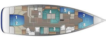 Interior Layout Crossing An Ocean Sailing Blog Technical Hints And Tips
