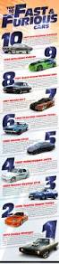 fast and furious 7 cars 34 best fast and furious images on pinterest car furious 7 cars