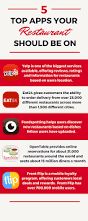 Open Table Rewards Infographic Archives Rmagazine