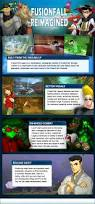 early u002700s cartoon network games and whatnot page 2 neogaf