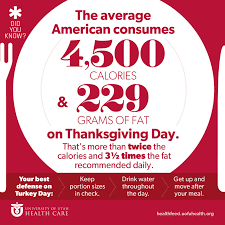 how many calories do americans consume on thanksgiving