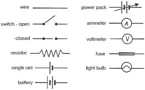 wiring diagram fuse symbol wiring wiring diagrams instruction