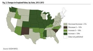 Average Rent Cost by Usda National Agricultural Statistics Service Highlights