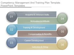 competency management and training plan template powerpoint